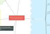Mind map: Nuevas formas de evaluar: la innovación pendiente
