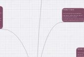 Mind map: 1. Повторение глагола TO BE в настоящем времени 2. Повторение Present Simple 3. Повторение Present Continious / to be going to