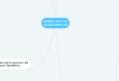 Mind map: GUERRA FRÍA Y EL MUNDO BIPOLAR