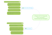 Mind map: Chapters 8-10 of Upgrade Your Curriculum: Transformational Strategies