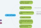 Mind map: Índice del Proyecto