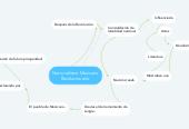 Mind map: Nacionalismo Mexicano Revolucionario.