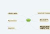 Mind map: Сваи
