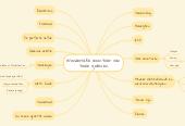 Mind map: Wonderlicke avontuer van twee golieven