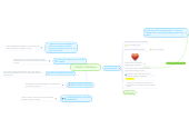 Mind map: CUENTA CONTABLES