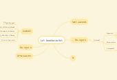 Mind map: Autores y corrientes
