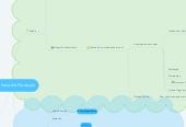 Mind map: Engenharia de Produção