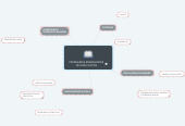 Mind map: PROBLEMAS EMERGENTES  EN EDUCACIÓN