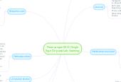 Mind map: Perancangan SSO ( Single Sign On pada Lab ilearning