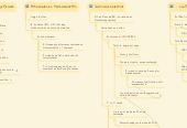 Mind map: Matrimonio y Actividades Conjuntas