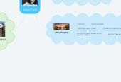 Mind map: Anna Frank