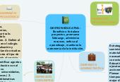 Mind map: GESTION EDUCATIVA :  Beneficios: fortalece proyectos, promueve liderazgo, administra recursos, enfoca al aprendizaje, mantiene la autonomia de la institución.
