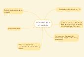 Mind map: Sociedades de la información
