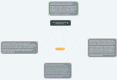 Mind map: Usos y aplicaciones de la microeconomia