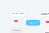 Mind map: Las Expediciones De Miranda