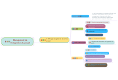 Mind map: Management de l'integration du projet