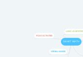 Mind map: SMART MATH