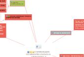 Mind map: ENFERMEDADES DOMINANTES LIGADAS AL CROMOSOMA X