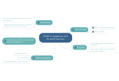 Mind map: STAD in english as a L2 for adult learners