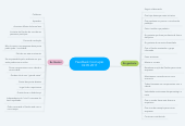 Mind map: Feedback Cocriação 02.05.2017