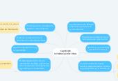 Mind map: CLASES DE COMUNICACIÓN ORAL