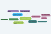 Mind map: 1. Con base en la modalidad del hablante.