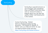 Mind map: SunCycling