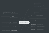 Mind map: Assessment and Interpretation of Accounts