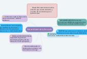 Mind map: Educabilidad de la Emoción