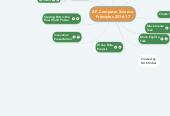 Mind map: AP Computer Science Principles 2016-17
