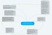 Mind map: CLASIFICACION DE LAS REDES DE COMPUTADORAS