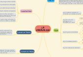 Mind map: Psicología Científica    en Alemania