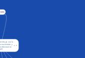 Mind map: Como la lectura contribuye con la construcción del conocimiento y me forma como profesional en Psicología