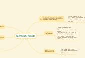 Mind map: EL PSICOANALISIS
