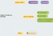 Mind map: Comunidades Virtuales de  Aprendizaje