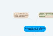 Mind map: Ventajas de usar la robótica educativa en el aula