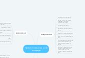 Mind map: Правила поведінки учнів на перерві