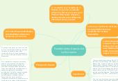Mind map: Fundamentos basicos de La Economia