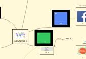 Mind map: COMUNIDADES