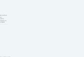 Mind map: LA PLE y mi aprendizaje  como docente de niños