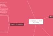 Mind map: EL USO DE LAS REDES SOCIALES