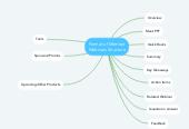 Mind map: Format of Member Webinars Structure