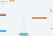 Mind map: Fact-checking