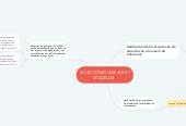 Mind map: ECUACIONES LINEALES Y MODELOS .