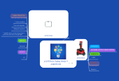 Mind map: JOYSTICK PARA IPAD Y ANDROID