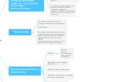 Mind map: Codigos de etica profesional