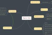 Mind map: Régime Vichy