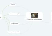 Mind map: El cliente en psicoterapia