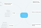 Mind map: Herramientas Tecnológicas en la Empresa