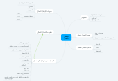 Mind map: الإتصال الفعال